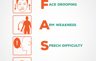 Spot the key signs of a stroke